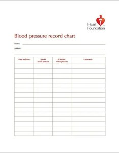 Blood pressure record chart free pdf template also template excel word documents rh