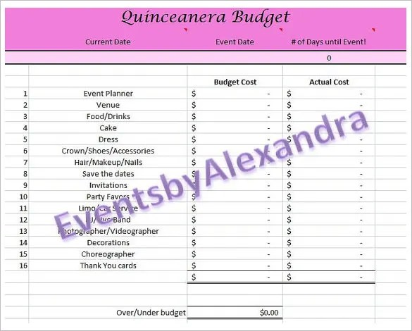 Budget Template - 39+ Free Word, Excel, PDF Format Download! | Free ...