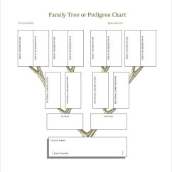 How Do I Draw A Family Tree Diagram Opel Corsa C Radio Wiring Chart Grand Under Development Co