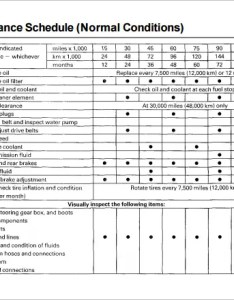 Printable normal conditions vehicle maintenance schedule template also templates free word excel pdf rh