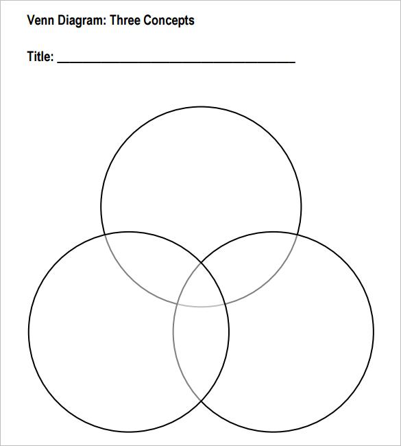 3 circle venn diagram graphic organizer origami unicorn 9 blank templates pdf doc free premium three concepts download