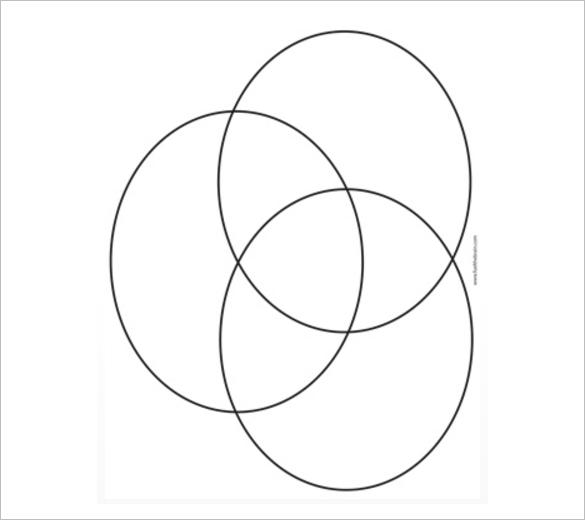 venn diagram sorting shapes drok digital multimeter wiring triple templates - 9+ free word, pdf format download! | & premium