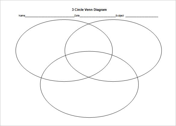 three circle venn diagram worksheet reese brake controller wiring vnn 3 triple templates 9 free word pdf format download