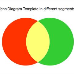 Venn Diagram On Microsoft Word House Drainage System Powerpoint Templates - 9+ Free Word, Pdf Format Download! | & Premium
