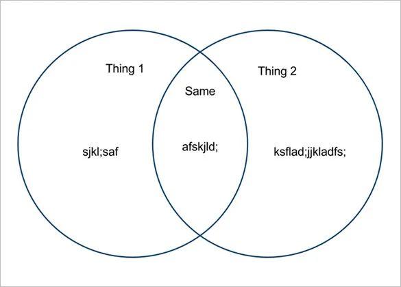 venn diagram google docs template
