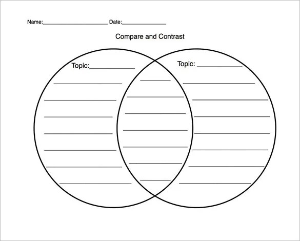 10+ Free Venn Diagram Templates