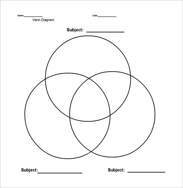 venn diagram creator mk emergency key switch wiring 8+ interactive templates - free sample, example format download! | & premium ...