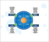 12+ Industry Analysis Templates - DOC, PDF   Free ...
