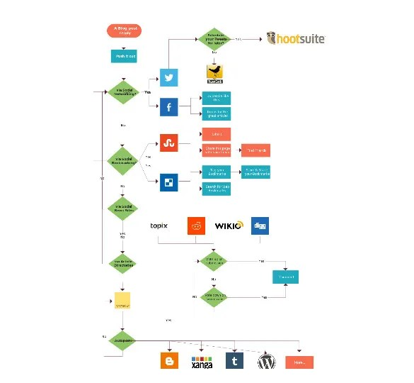 Diagram Template – 11 Free Word Excel PPT PDF Documents