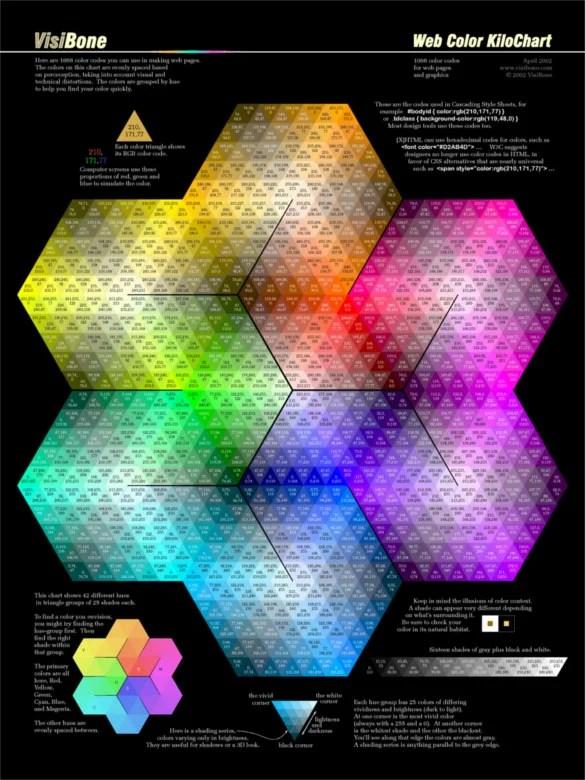 5 Color Chart Templates PDF Free & Premium Templates