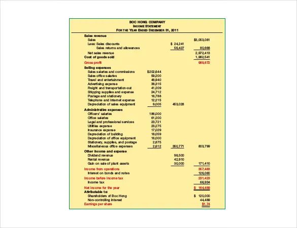 statement of comprehensive income format pdf