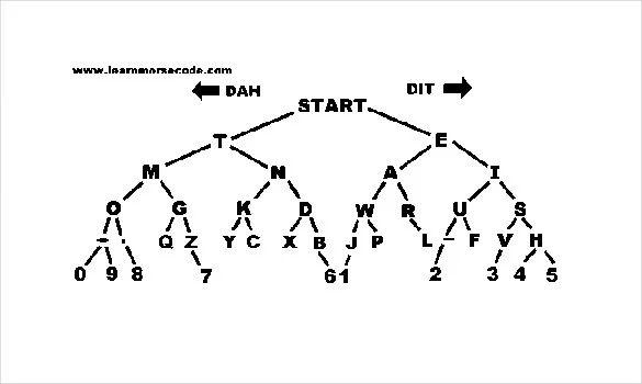 barnyard switch box wiring diagram