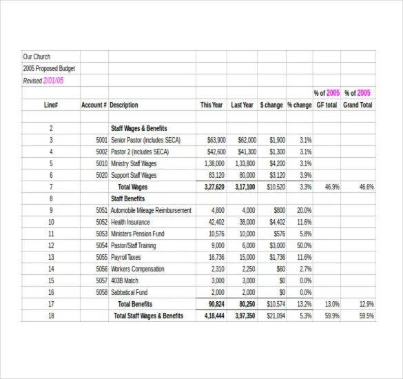 10+ Church Budget Templates – Free Sample, Example, Format Download ...