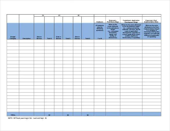 capex budget template