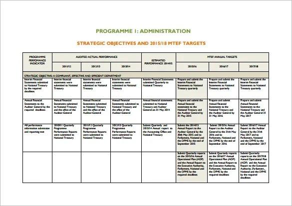 27 Operational Plan Templates  Docs PDF Word  Free  Premium Templates