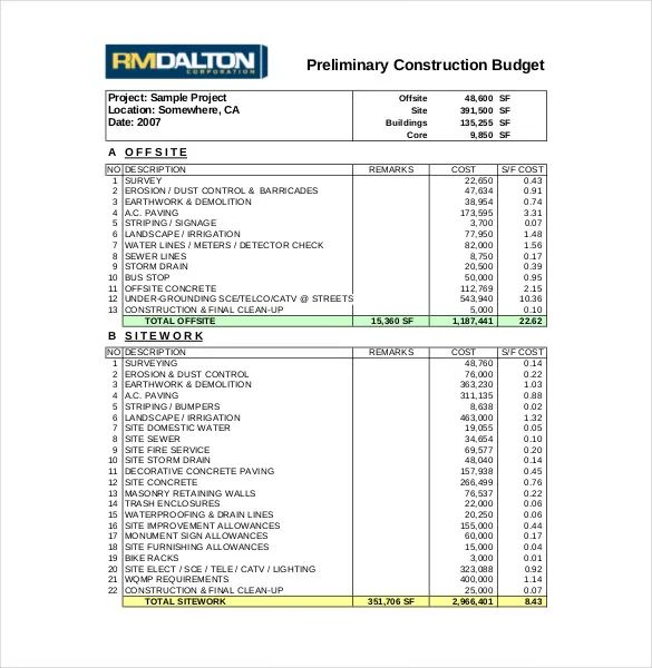 new home construction budget spreadsheet
