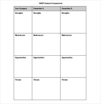 Blank SWOT Analysis Template - 12+ Free Word, Excel, PDF ...