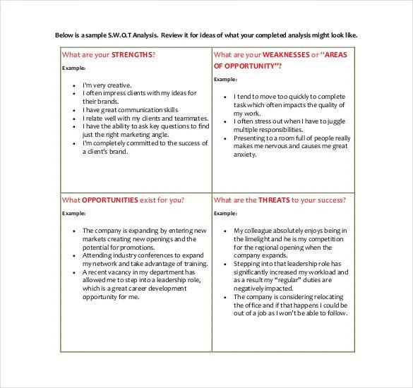 swot analysis example student
