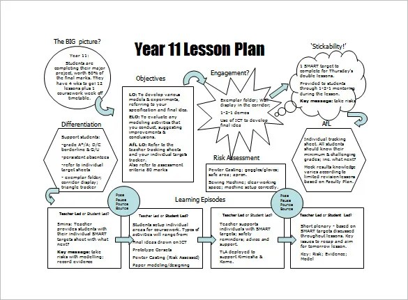 8+ Lesson Plan Templates