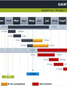 gantt chart presentation template www