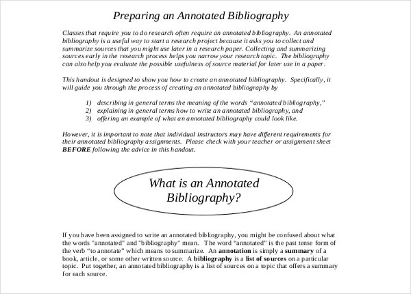 Does Annotated Bibliography Help Writing Research Papers