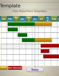 Free gantt chart powerpoint template also templates sample example format rh