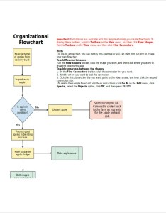 Organizational flow chart template excel also free documents rh