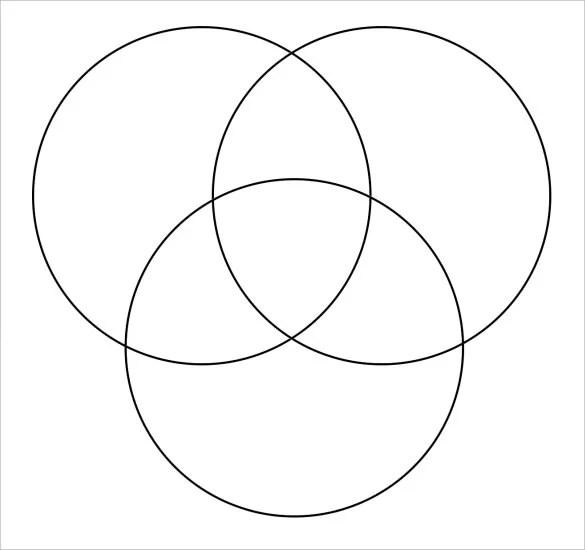three circle venn diagram print accutrac brake controller wiring 19+ - free word, eps, excel, pdf format download   & premium templates