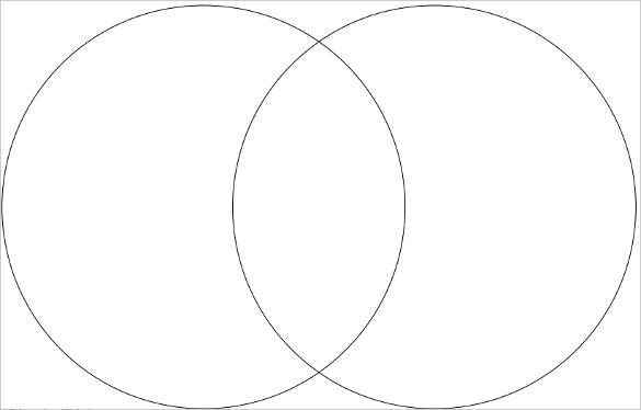 venn diagram template free printable