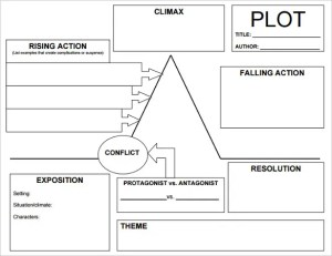 Plot Diagram Template  Free Word, Excel Documents