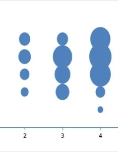 Bubble chart excel also templates free  premium rh template