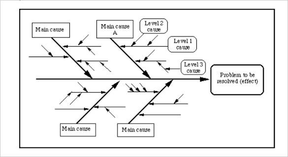 fishbone diagram template word logical data flow - free templates | & premium
