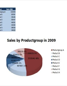 Pie chart in excel also templates free  premium rh template