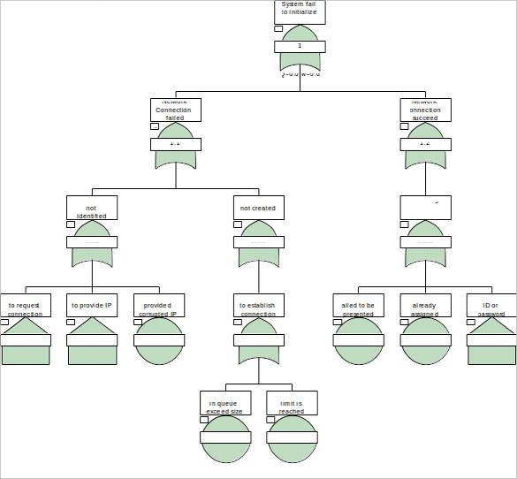 14+ Tree Diagram – Free Printable Word. Excel. PDF. Format Download   Free & Premium Templates