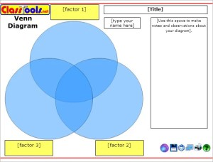 20 Venn Diagram Templates – Sample, Example, Format