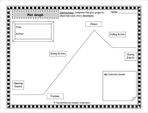 9+ Plot Diagram Template