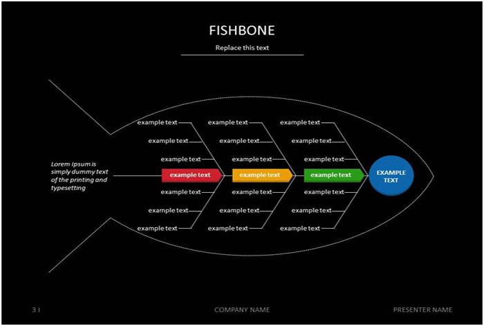 bone fish diagram