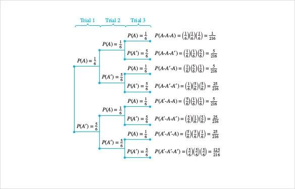 family tree diagram template chrysler radio 18+ templates – sample, example, format download   free & premium
