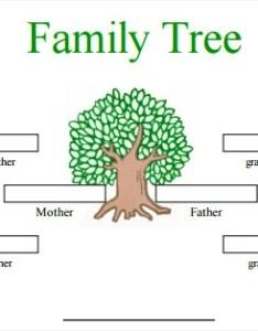 Editable family tree chart also durunrasgrup rh