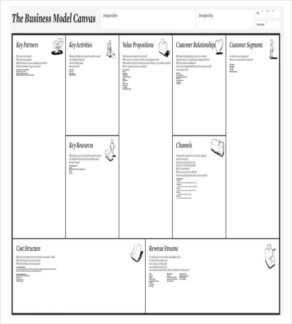20+ Business Model Canvas Template - PDF, DOC, PPT   Free & Premium ...
