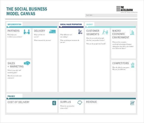 department business plan template