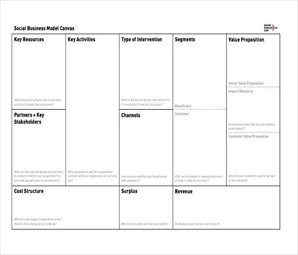 20 Business Model Canvas Template Pdf Doc Ppt Free Premium Templates