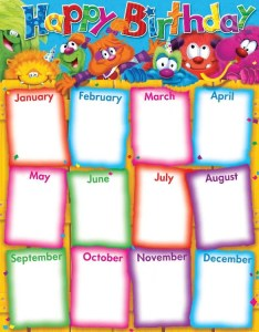 Cartoon birthday list template also templates free sample example format download rh
