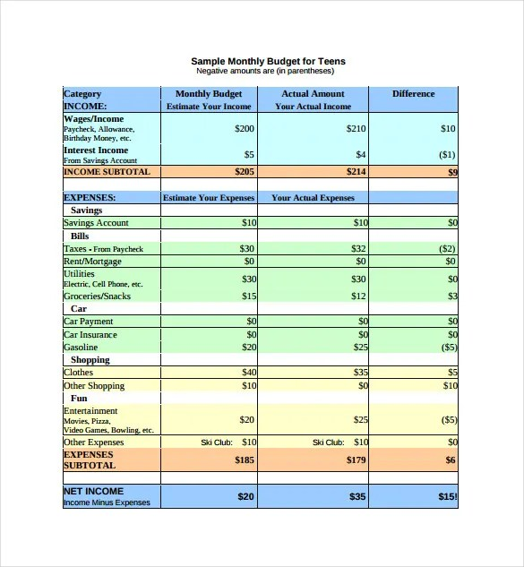 sample monthly budget worksheet - April.onthemarch.co