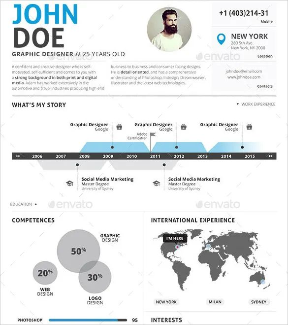 infographic one page resume templates free