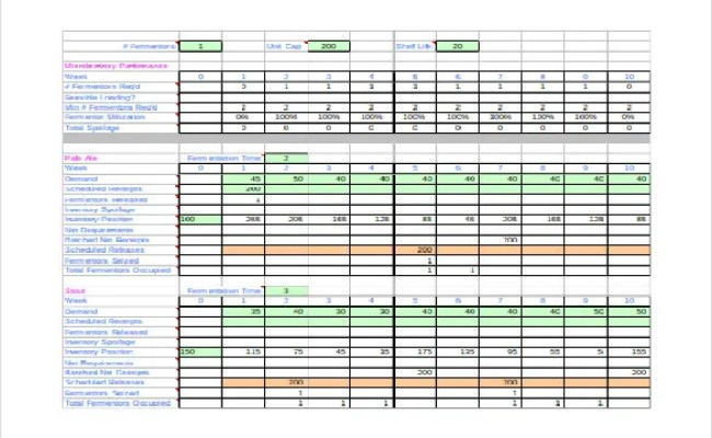 31 Production Scheduling Templates Pdf Doc Excel