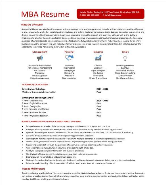 mba finance resume samples word format