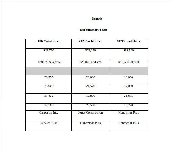 bid sheets template