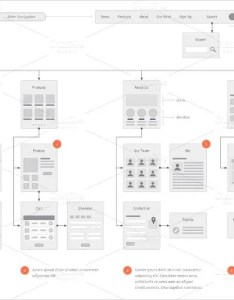 Website flowcharts and site maps og premium download also map templates pdf excel free  rh template