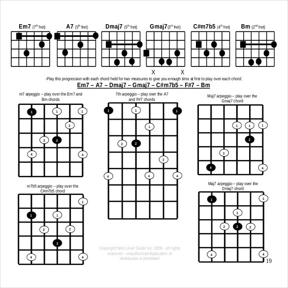 Chord Chart Template in PDF